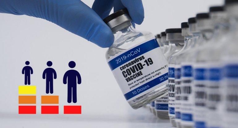 Kimlərə 3-cü doza vaksin vurulacaq? – RƏSMİ AÇIQLAMA